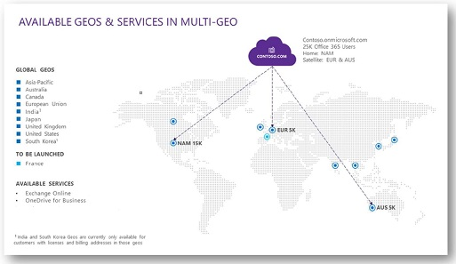 Microsoft releases Office 365 Multi Geo and reduces the cost for entry level companies